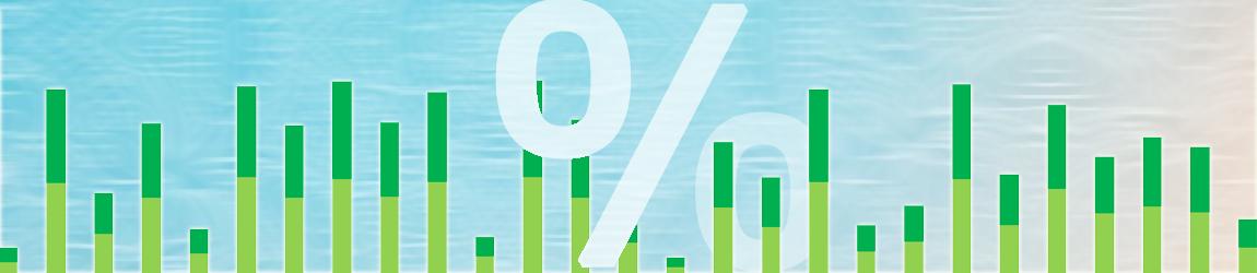 Процент от банка